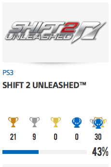 Progessison trophées Shift 2 Unleashed