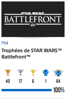 100% Star Wars Battlefront